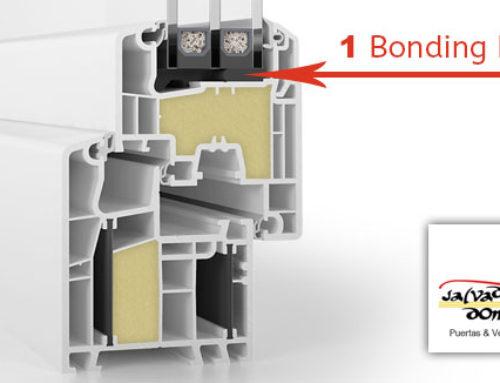 Bonding Inside · La técnología que no se ve